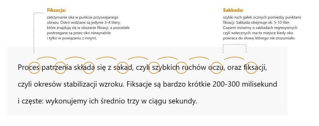 Czytelność tekstu
