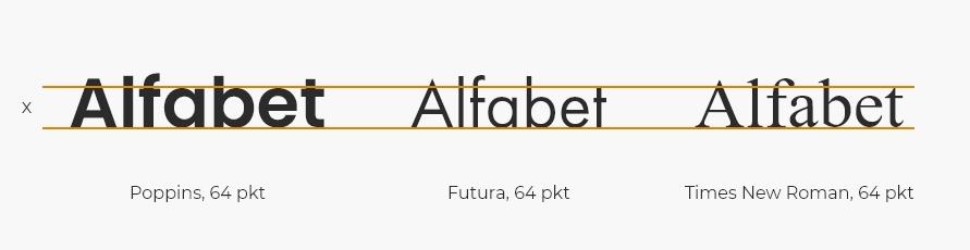 Kroje bezszyfrowe w typografii