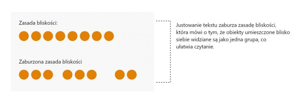 Zasada bliskości w typografii